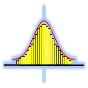 Lean Six Sigma - A Research Paper